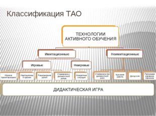 Классификация ТАО ТЕХНОЛОГИИ АКТИВНОГО ОБУЧЕНИЯ Имитационные Игровые Игровое