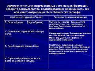 Задание: используя перечисленные источники информации, соберите доказательств