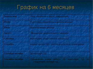 График на 6 месяцев Апрель-майСбор, обработка и анализ информации ИюньПодго