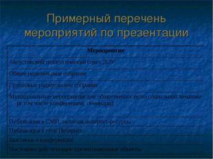 Примерный перечень мероприятий по презентации Мероприятие Августовский педаго