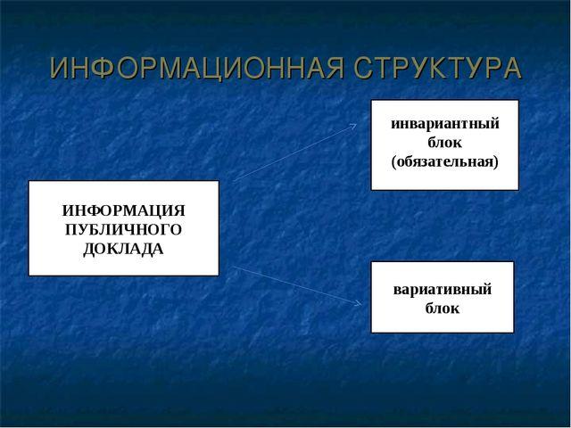 ИНФОРМАЦИЯ ПУБЛИЧНОГО ДОКЛАДА инвариантный блок (обязательная) вариативный бл...