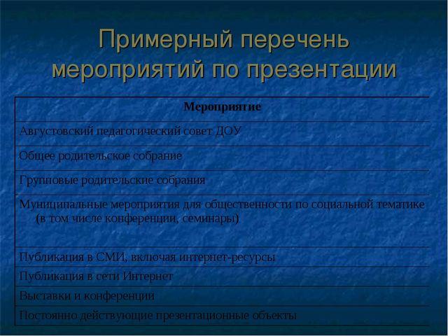 Примерный перечень мероприятий по презентации Мероприятие Августовский педаго...