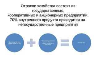 Отрасли хозяйства состоят из государственных, кооперативных и акционерных пре