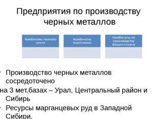 Предприятия по производству черных металлов Производство черных металлов соср