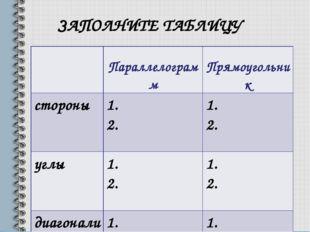 ЗАПОЛНИТЕ ТАБЛИЦУ  Параллелограмм Прямоугольник стороны1. 2.1. 2. углы1.