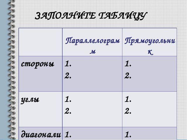 ЗАПОЛНИТЕ ТАБЛИЦУ  Параллелограмм Прямоугольник стороны1. 2.1. 2. углы1....
