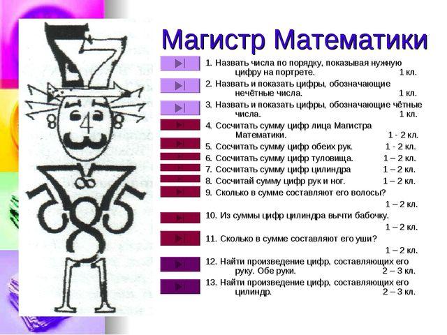 Магистр Математики 1. Назвать числа по порядку, показывая нужную цифру на пор...