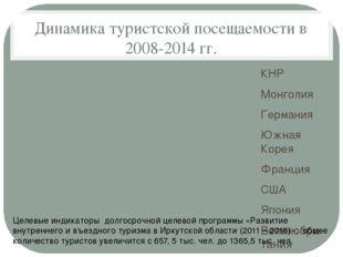 Динамика туристской посещаемости в 2008-2014 гг. КНР Монголия Германия Южная