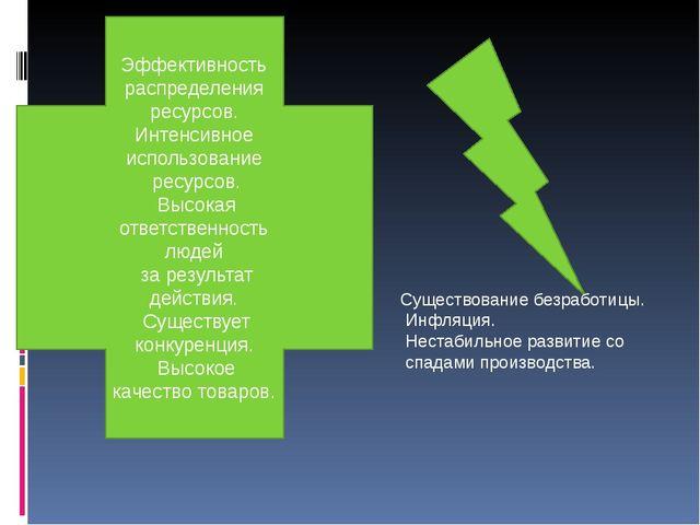 Эффективность распределения ресурсов. Интенсивное использование ресурсов. Выс...