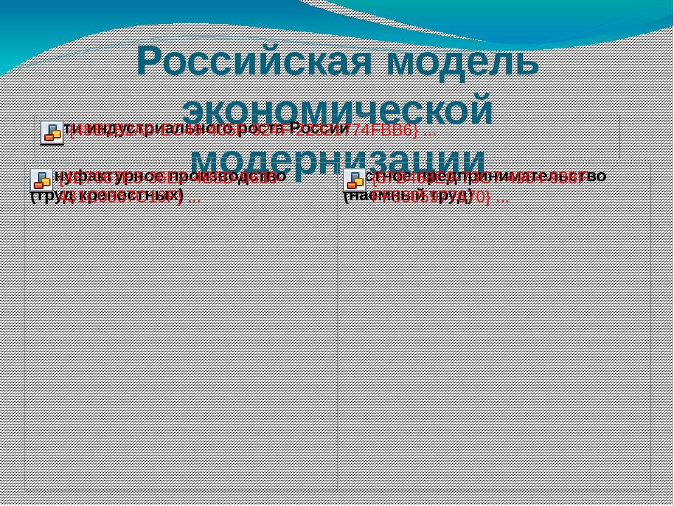 Российская модель экономической модернизации