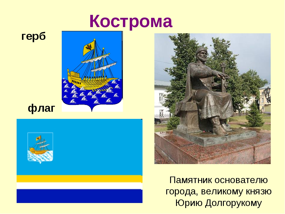 Кострома Памятник основателю города, великому князю Юрию Долгорукому герб флаг
