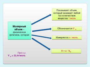 Молярный объем – физическая величина, которая Показывает объем, который зани