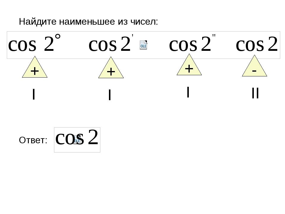 Найдите наименьшее из чисел: + Ι + Ι + Ι - ΙΙ Ответ: