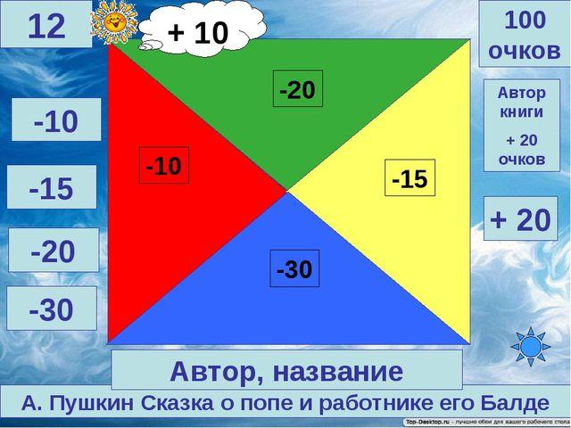 А. Пушкин Сказка о попе и работнике его Балде 100 очков 12 Автор, название Ав...