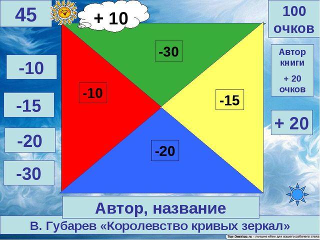В. Губарев «Королевство кривых зеркал» 100 очков 45 Автор, название -10 -15 -...