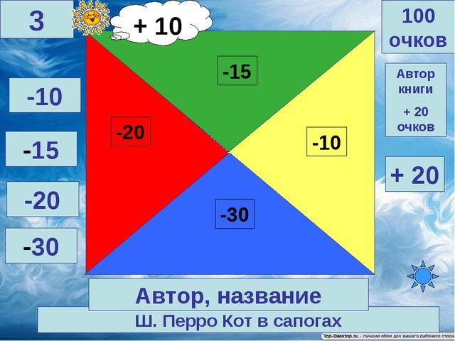 Ш. Перро Кот в сапогах Автор книги + 20 очков 100 очков 3 Автор, название -10...