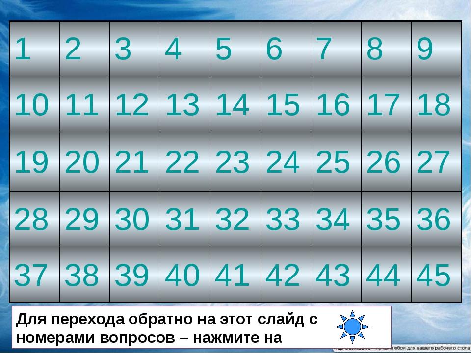 Для перехода обратно на этот слайд с номерами вопросов – нажмите на 12345...