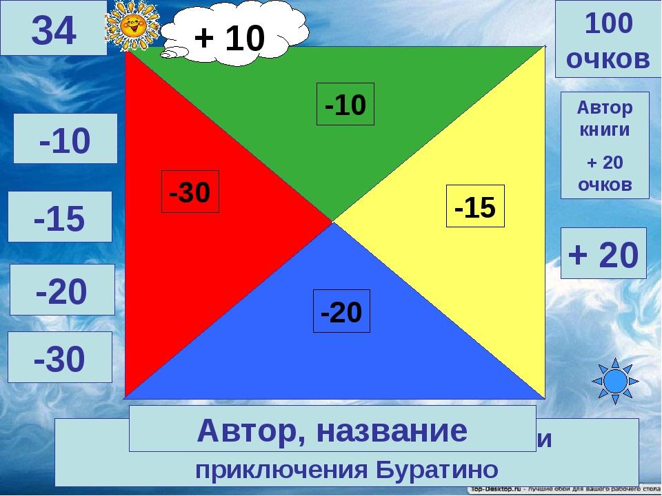 А. Толстой Золотой ключик или приключения Буратино 100 очков 34 Автор, назван...