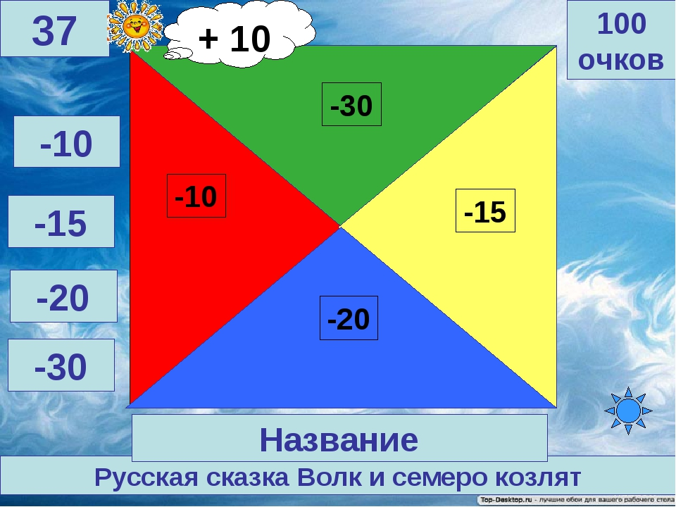 Русская сказка Волк и семеро козлят 100 очков 37 Название -10 -15 -20 -30 + 10