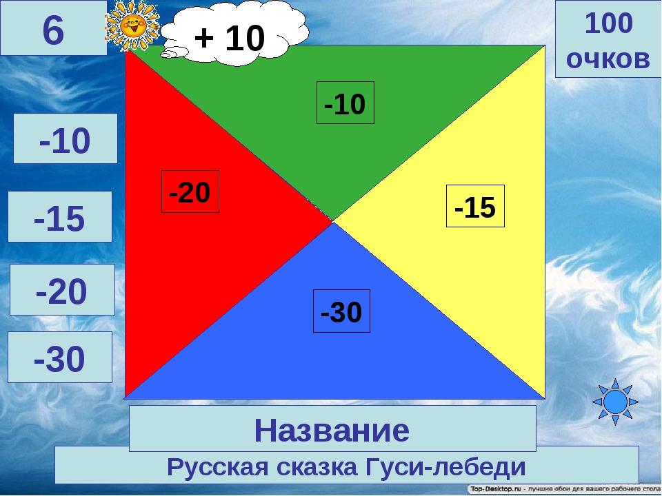 Русская сказка Гуси-лебеди 100 очков 6 Название -10 -15 -20 -30 + 10