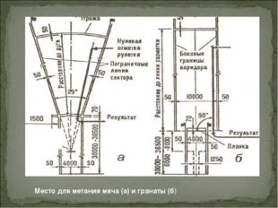 Место для метания мяча (а) и гранаты (б) Место для метания мяча (а) и гранаты