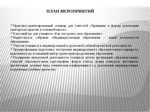 ПЛАН МЕРОПРИЯТИЙ Практико-ориентированный семинар для учителей «Принципы и фо