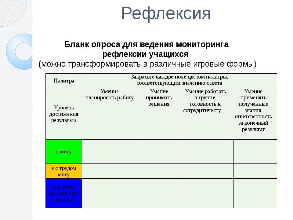 Рефлексия Бланк опроса для ведения мониторинга рефлексии учащихся (можно тран...