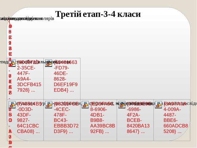 Третій етап-3-4 класи