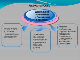 место и роль в системе непрерывного образования Дошкольное образование в Рос