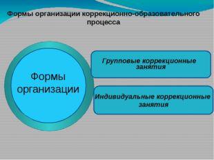 Формы организации Групповые коррекционные занятия Индивидуальные коррекционн