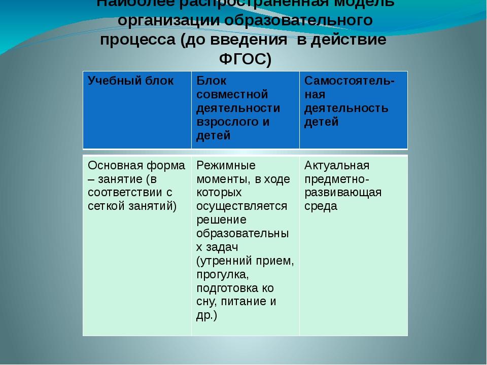 Наиболее распространенная модель организации образовательного процесса (до в...