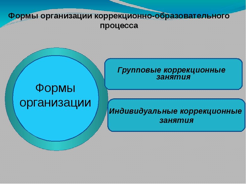 Формы организации Групповые коррекционные занятия Индивидуальные коррекционн...