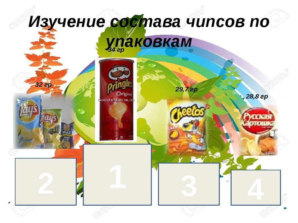 Изучение состава чипсов по упаковкам 2 1 3 4 32 гр 34 гр 29,7 гр 28,8 гр