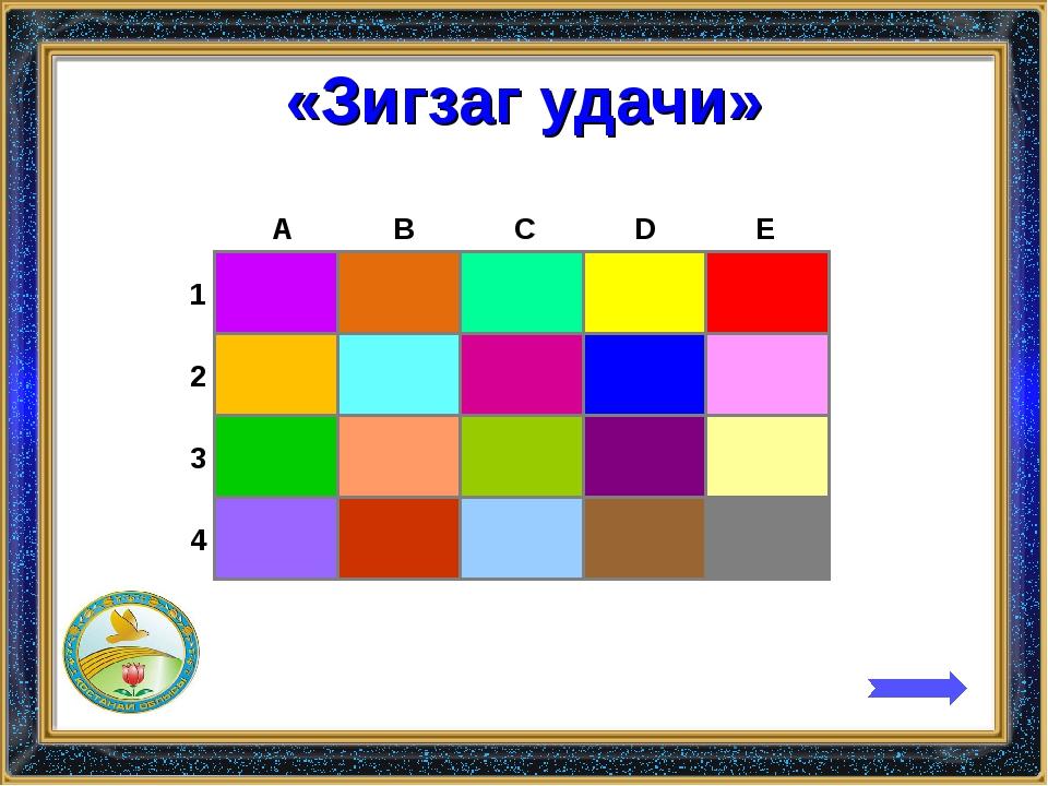 «Зигзаг удачи» A B C D E 1 2 3 4