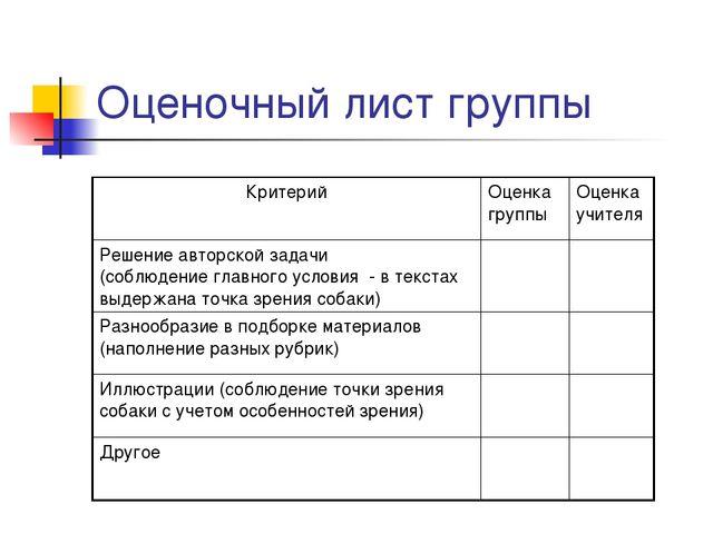 Оценочный лист группы КритерийОценка группыОценка учителя Решение авторской...