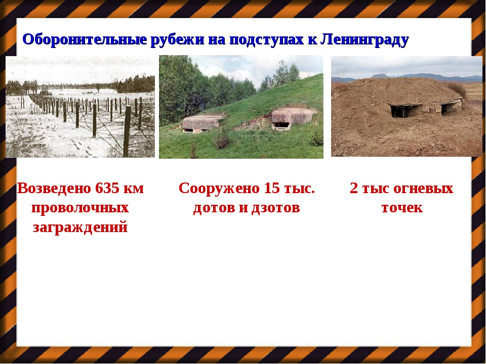 Оборонительные рубежи на подступах к Ленинграду Возведено 635 км проволочных...