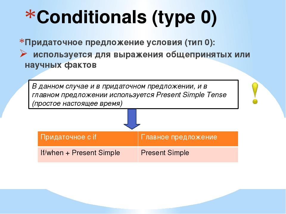 Conditionals (type 0) Придаточное предложение условия (тип 0): используется д...