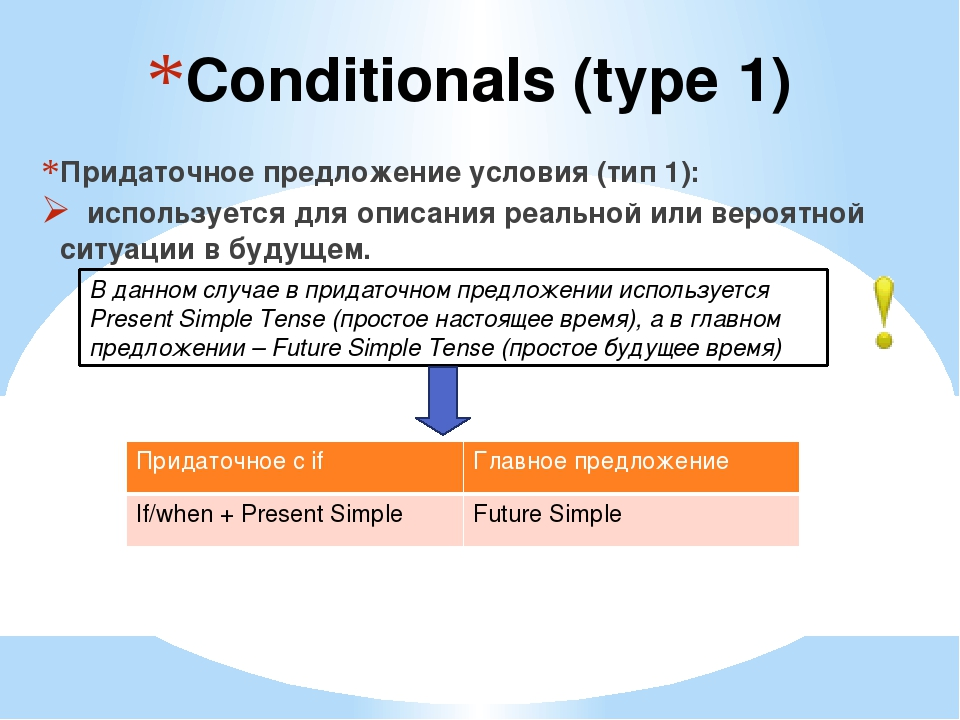 Conditionals (type 1) Придаточное предложение условия (тип 1): используется д...