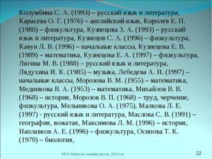 Колумбина С. А. (1993) – русский язык и литература, Карасева О. Г. (1976) –