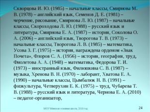 Скворцова И. Ю. (1985) – начальные классы, Смирнова М. В. (1978) – английски