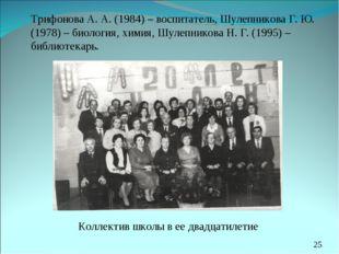 Трифонова А. А. (1984) – воспитатель, Шулепникова Г. Ю. (1978) – биология, х