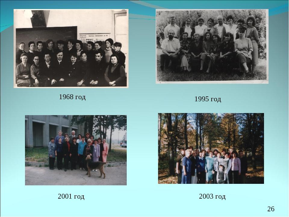 1968 год 1995 год 2001 год 2003 год
