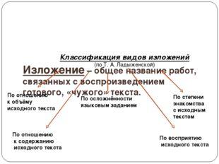 Изложение – общее название работ, связанных с воспроизведением готового, «чу