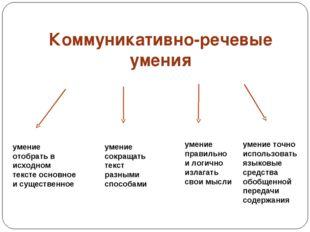 Коммуникативно-речевые умения умение отобрать в исходном тексте основное и су