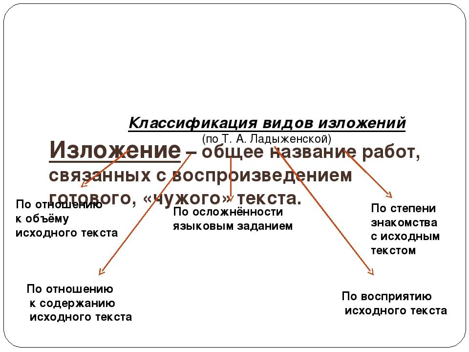 Изложение – общее название работ, связанных с воспроизведением готового, «чу...