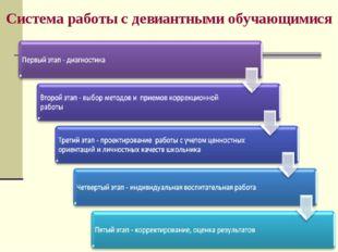 Система работы с девиантными обучающимися
