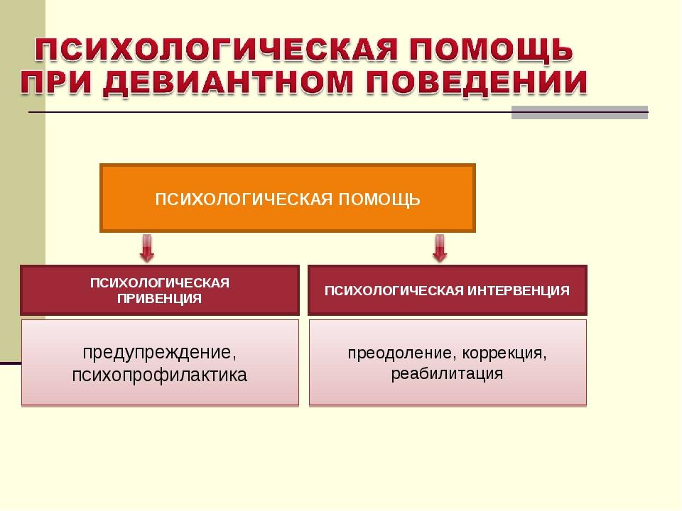 ПСИХОЛОГИЧЕСКАЯ ПОМОЩЬ ПСИХОЛОГИЧЕСКАЯ ИНТЕРВЕНЦИЯ преодоление, коррекция, ре...