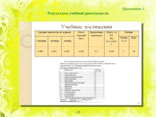 Приложение 3 Результаты учебной деятельности - 21 -