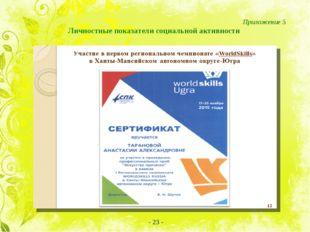 Приложение 5 Личностные показатели социальной активности - 23 -