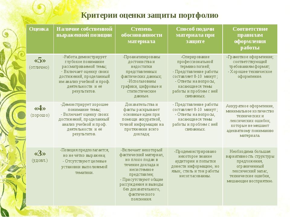 Критерии оценки защиты портфолио ОценкаНаличие собственной выраженной позиц...